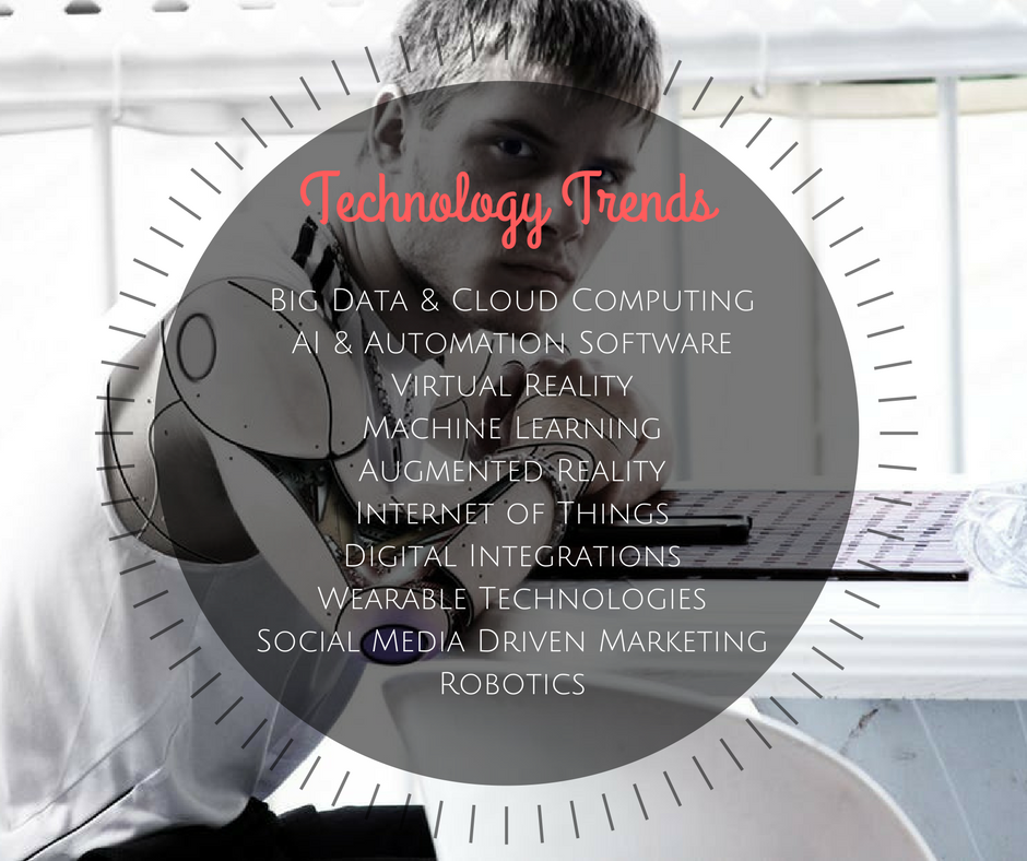 travel technology trends & news